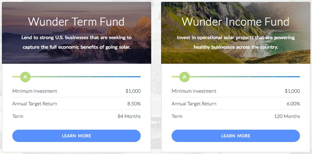 wunder_funder