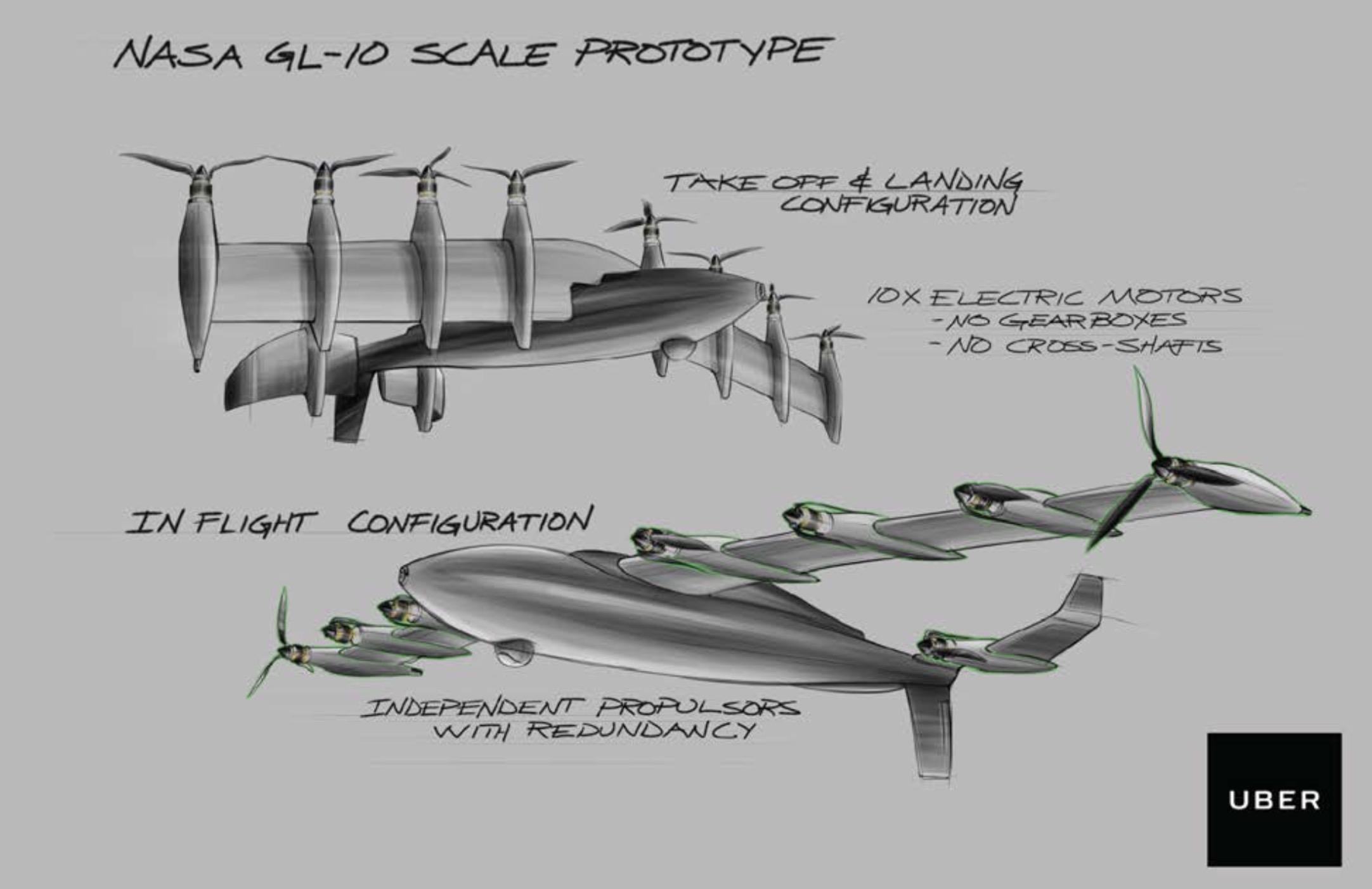 Uber-VTOL-Concept-NextMobility