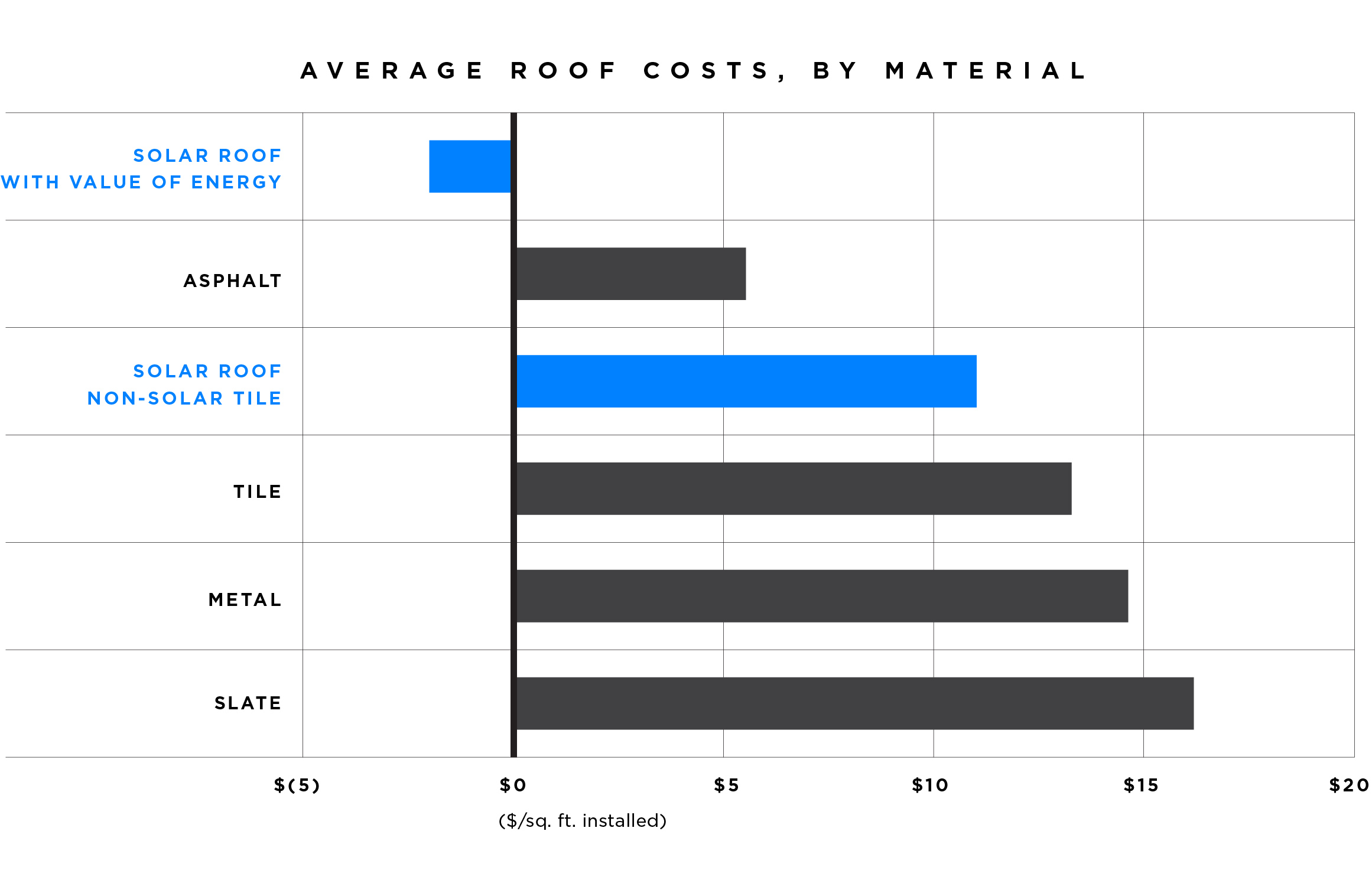 solar-roof-price-range