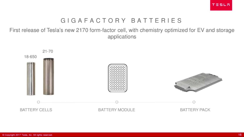 tesla_batteries