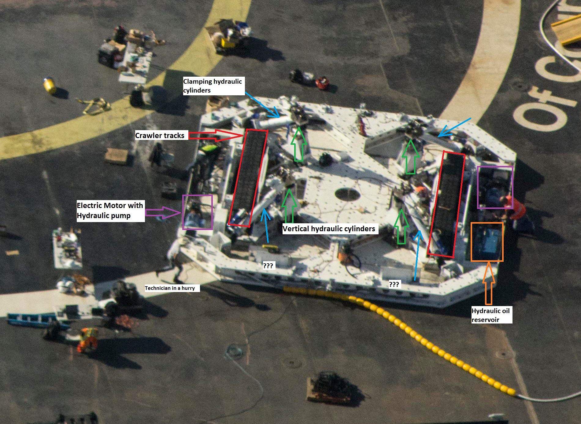 SpaceX-OCISLY-droneship-robot-annotated