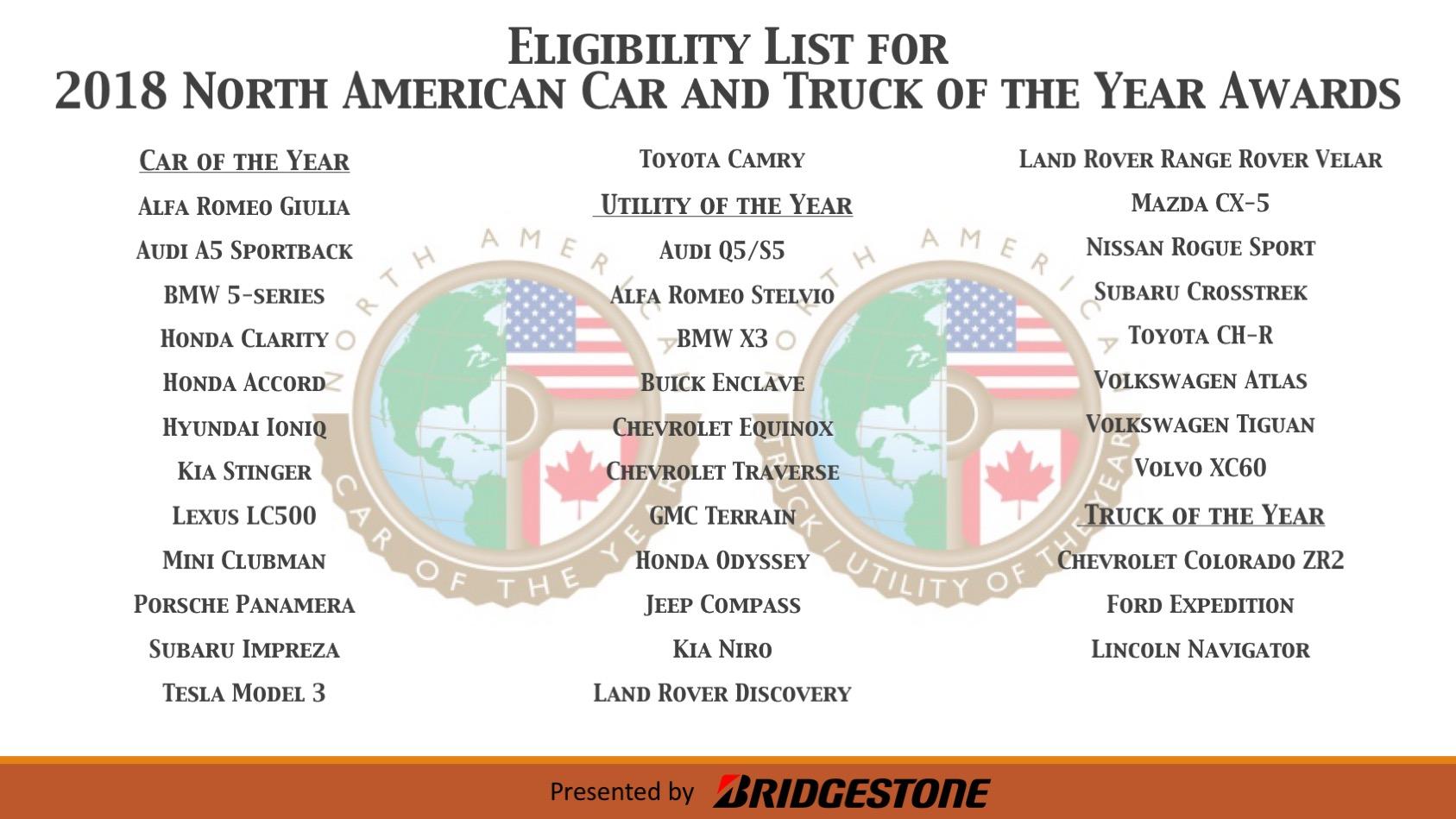 18-Eligibility-List