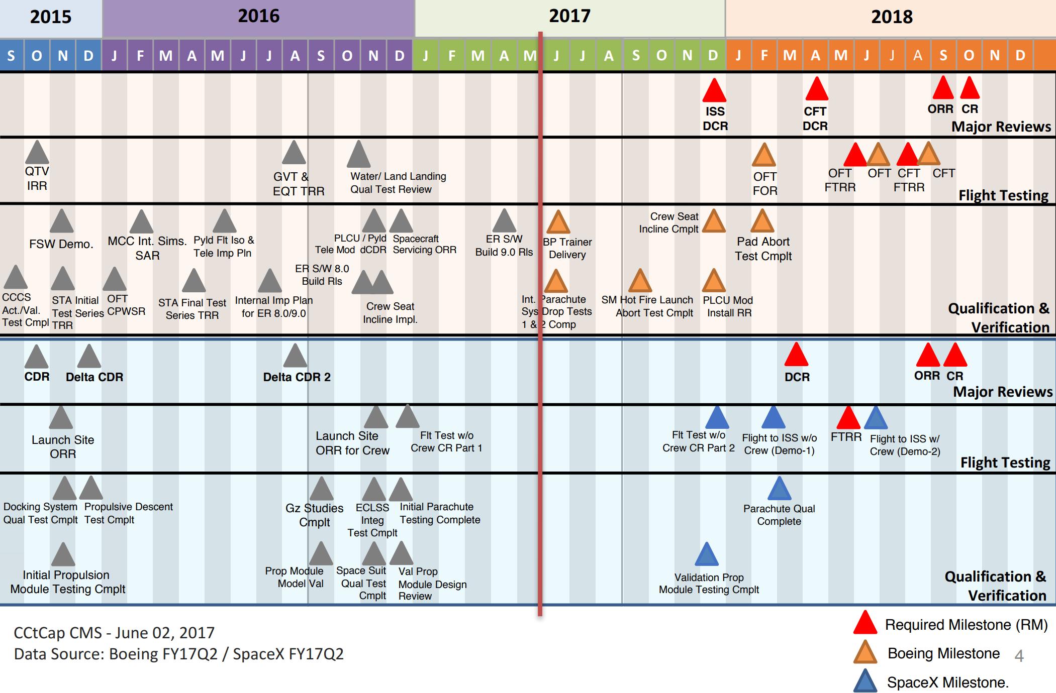 CCP schedule 7-24-17