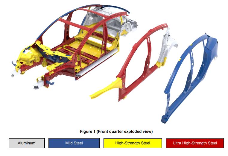 Tesla Model 3 structures_front