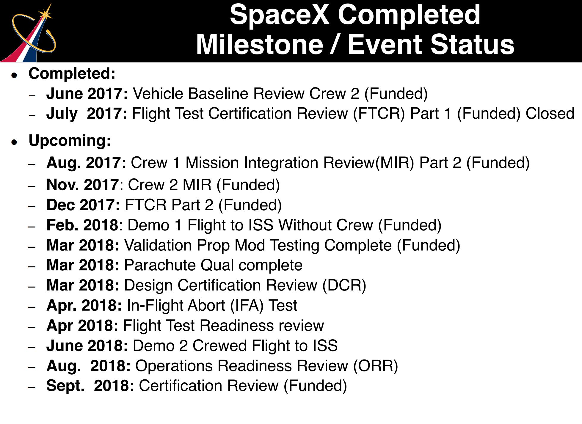 spacex ccp milestones