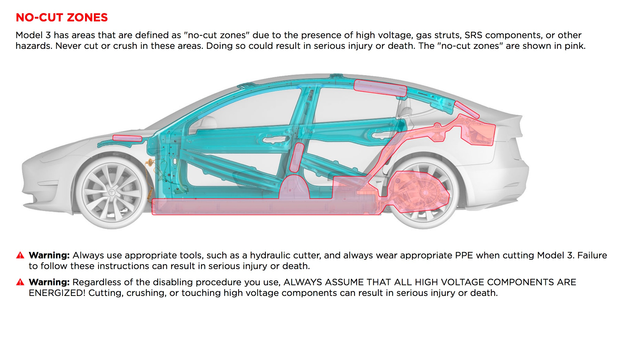 Tesla Model 3 Emergency Response Guide Provides In Depth Look At Vehicle Chassis And Composition