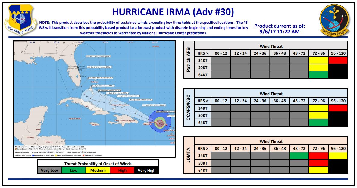 Hurricane Irma (45th Weather Wing)