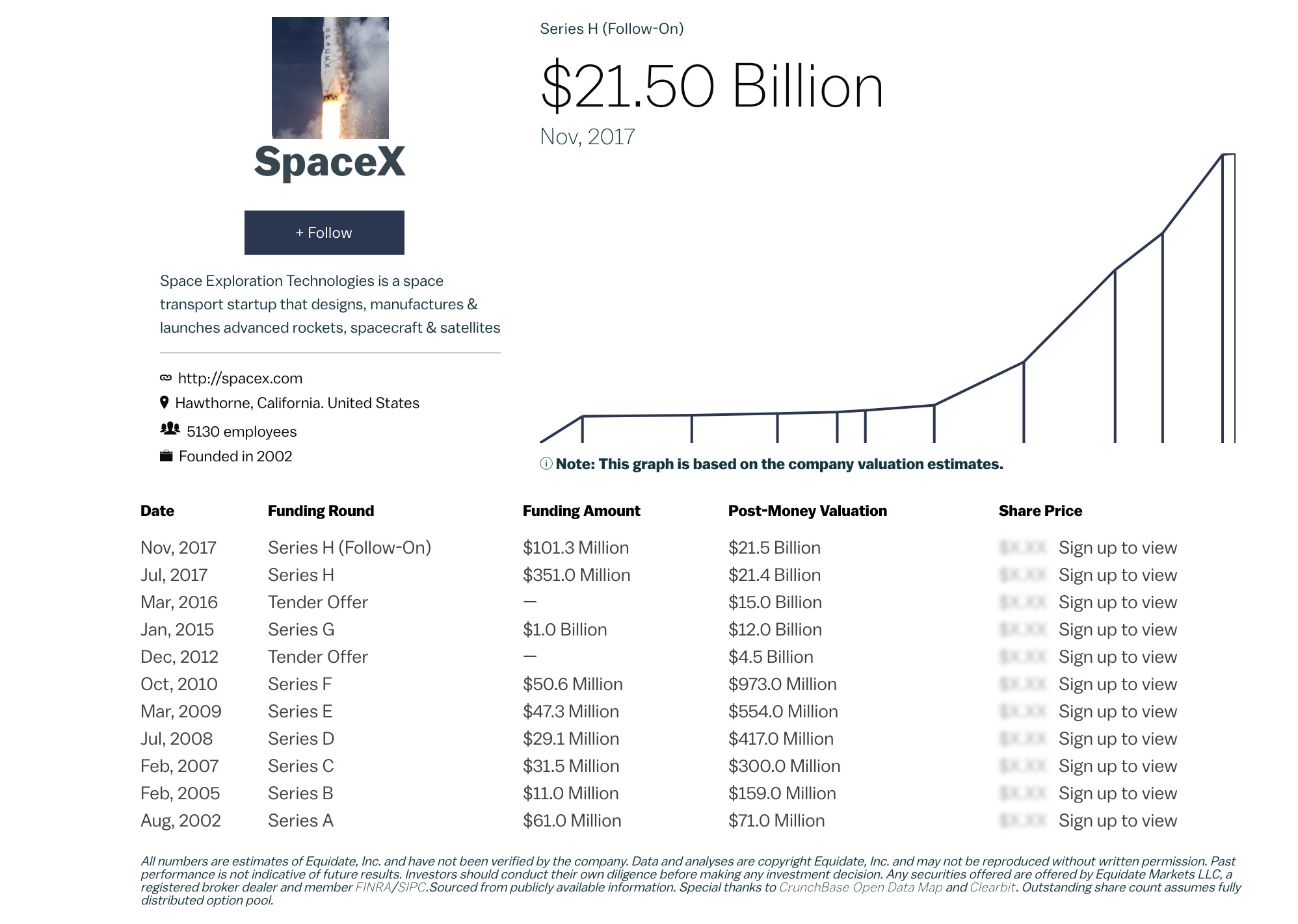 spacex-series-h-follow-on-21b-valuation
