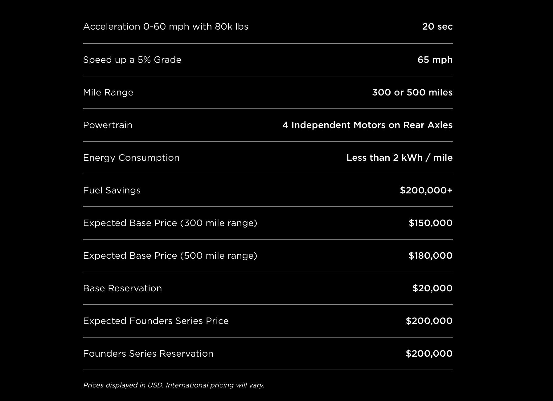 tesla-semi-price-specifications