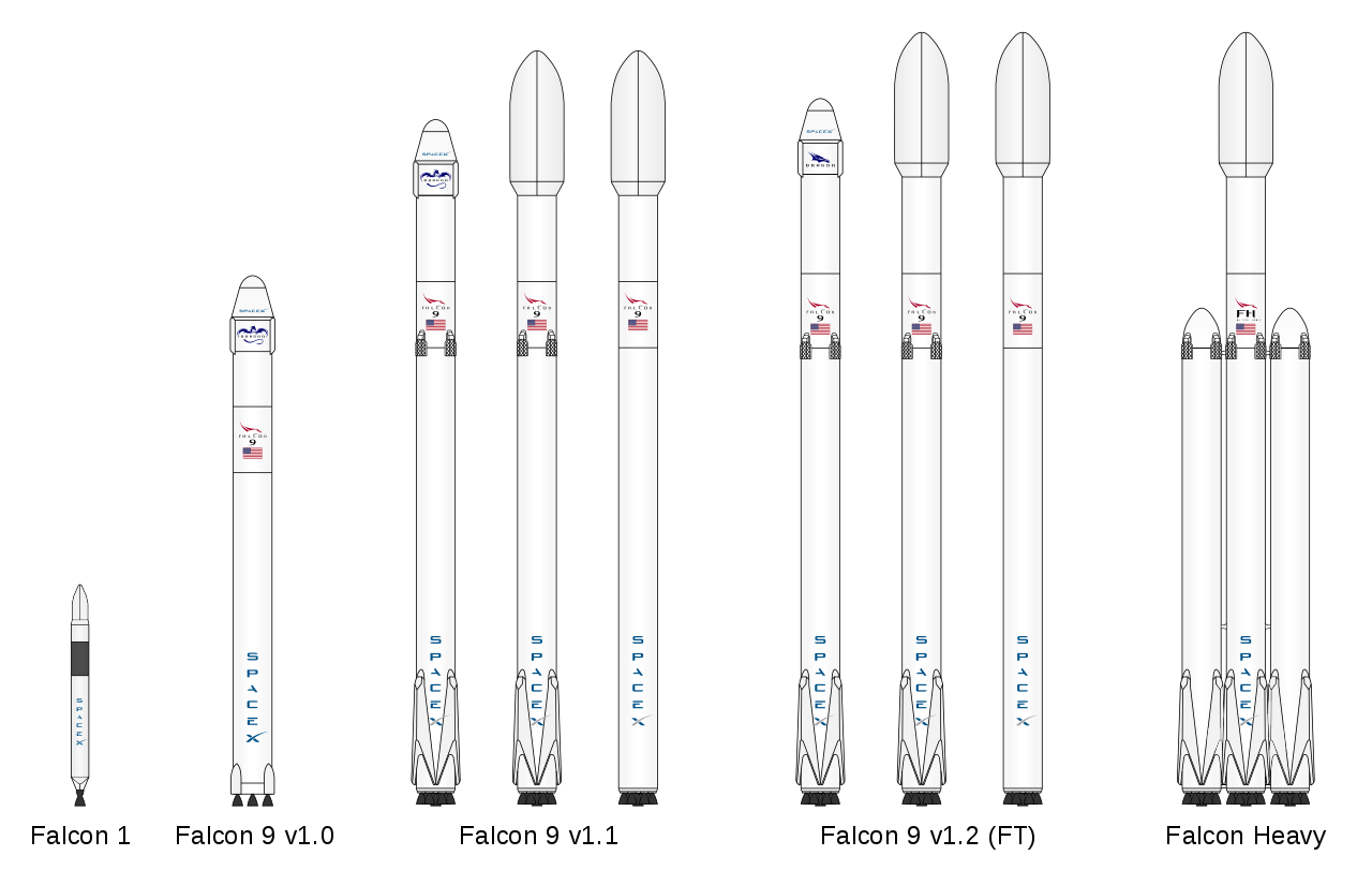 Falcon_rocket_family (Wikipedia)