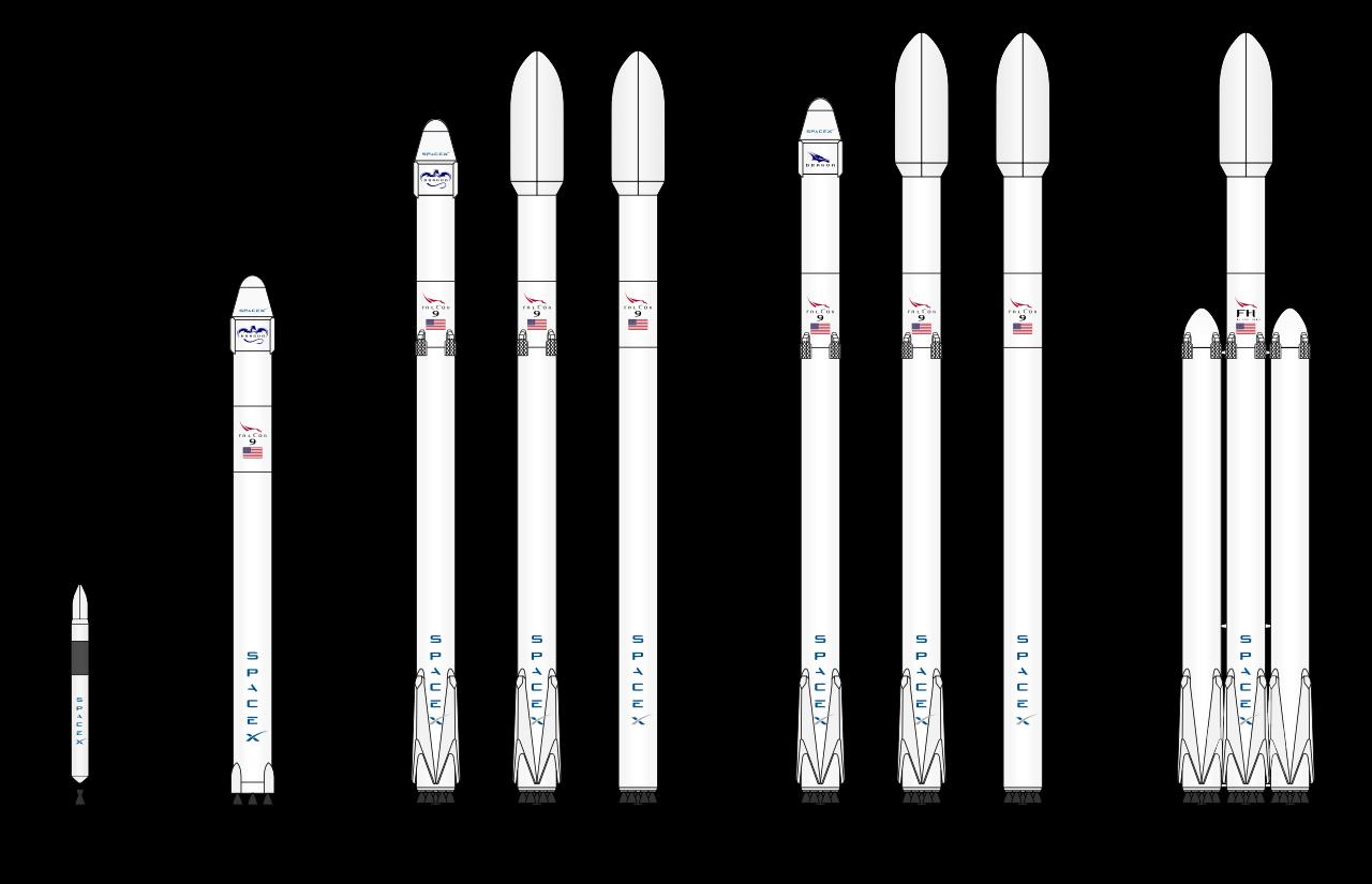 Falcon_rocket_family (Wikipedia)