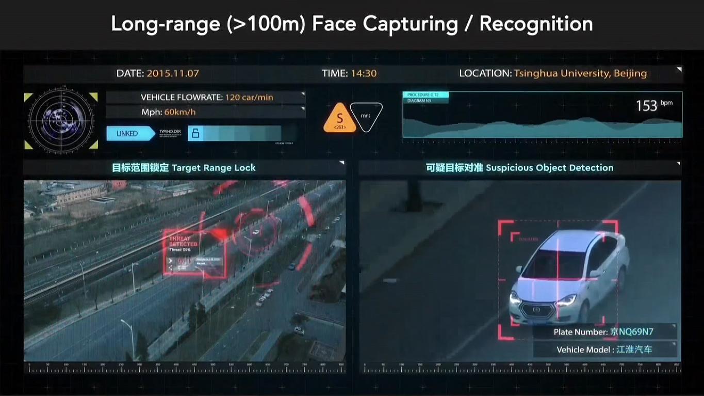 China AI surveillance 2