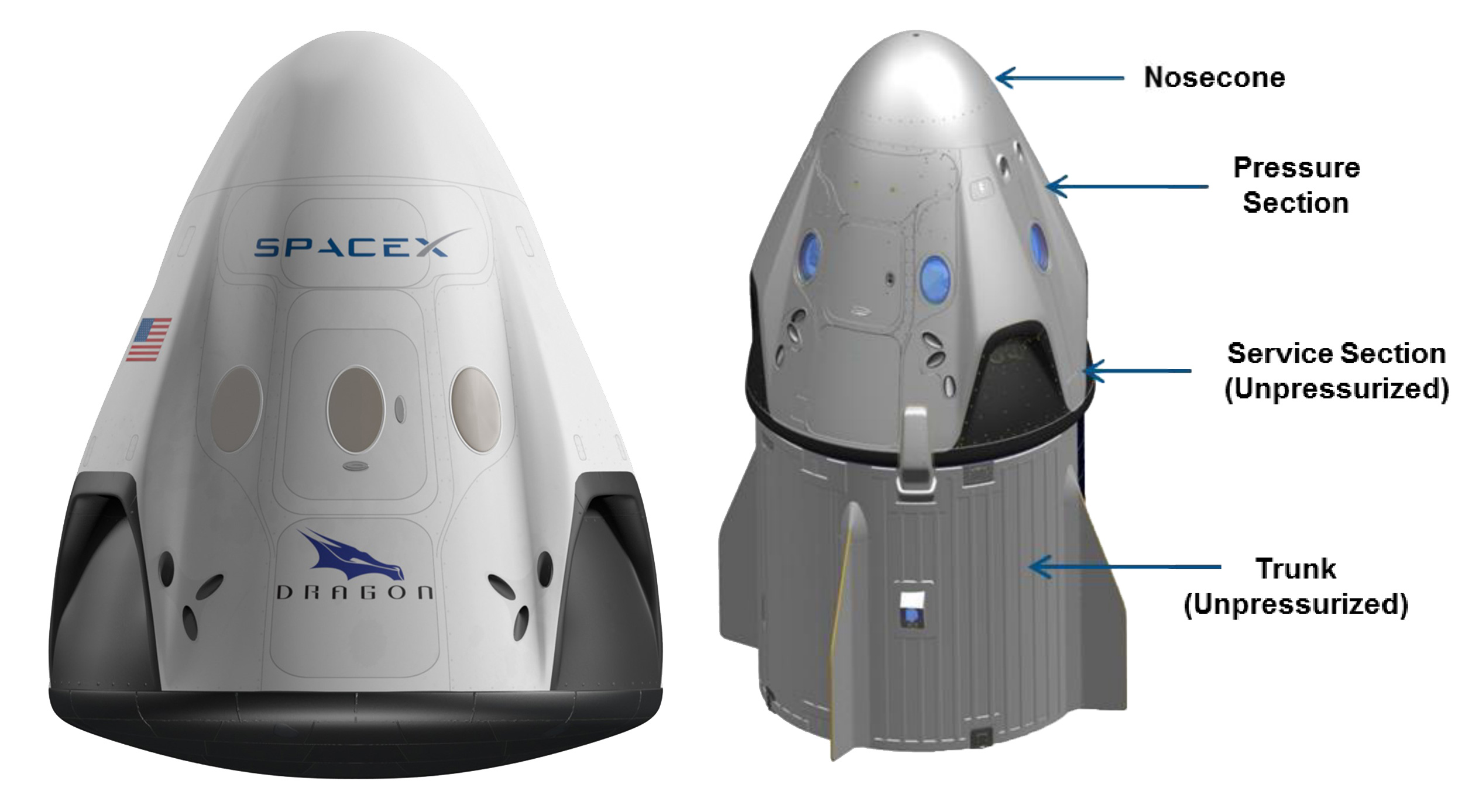 Crew Dragon overview (SpaceX)