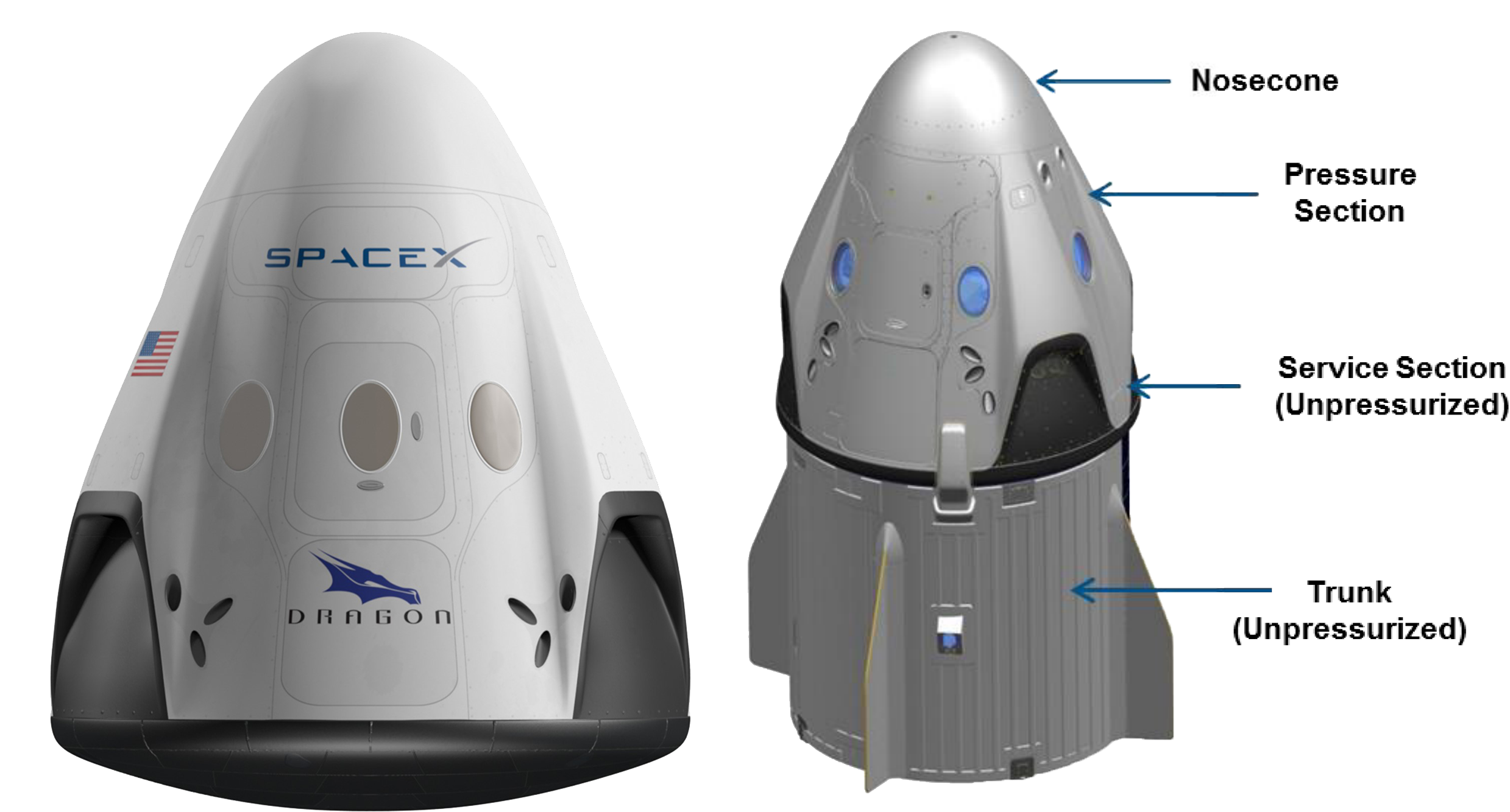 Crew Dragon overview w labels (SpaceX)