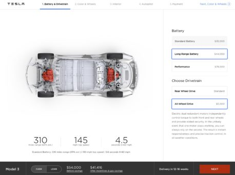 Tesla Invites New Batch Of Model 3 Buyers To Configure Awd