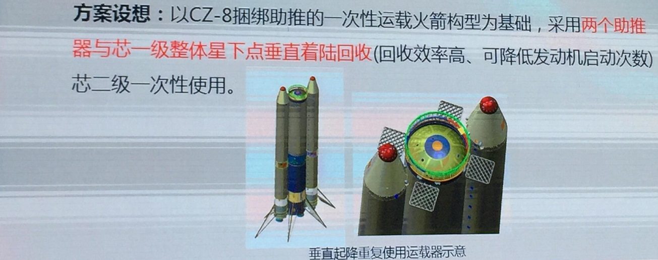 Long March 8 reusable VTVL rocket (Sina Weibo & Spaceflightfans)