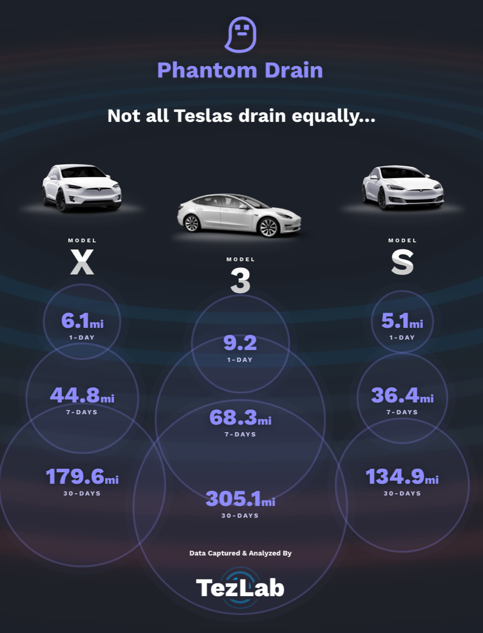 Phantom Drain Info Graphic