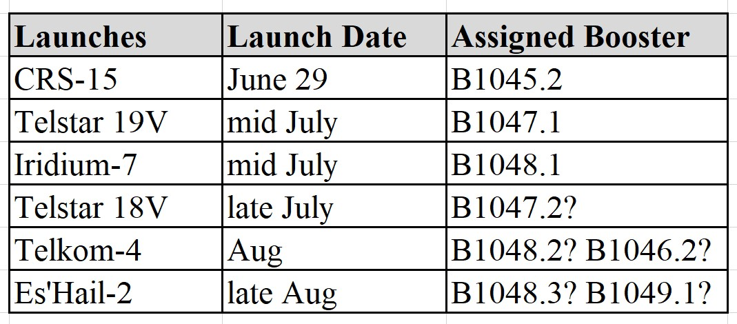 SpaceX summer schedule