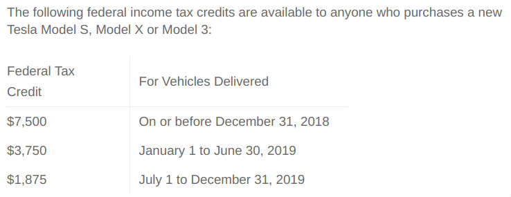Those Taking Delivery In The Second Half Of 2019 Between July 1 To December 31 Will Be Eligible For A 875 Federal Tax Credit