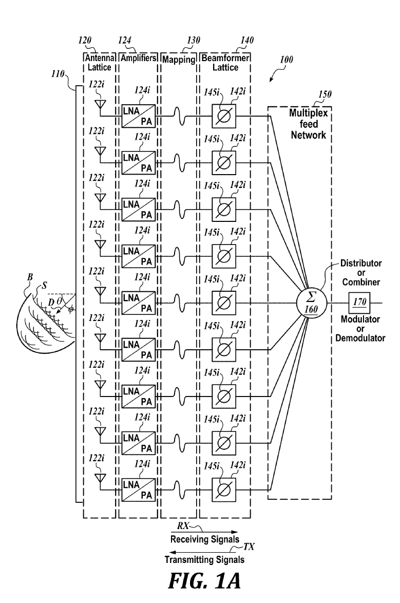 Starlink phased array patent – US – figures (2)