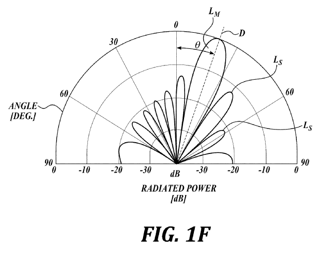 Starlink phased array patent – US – figures (6)