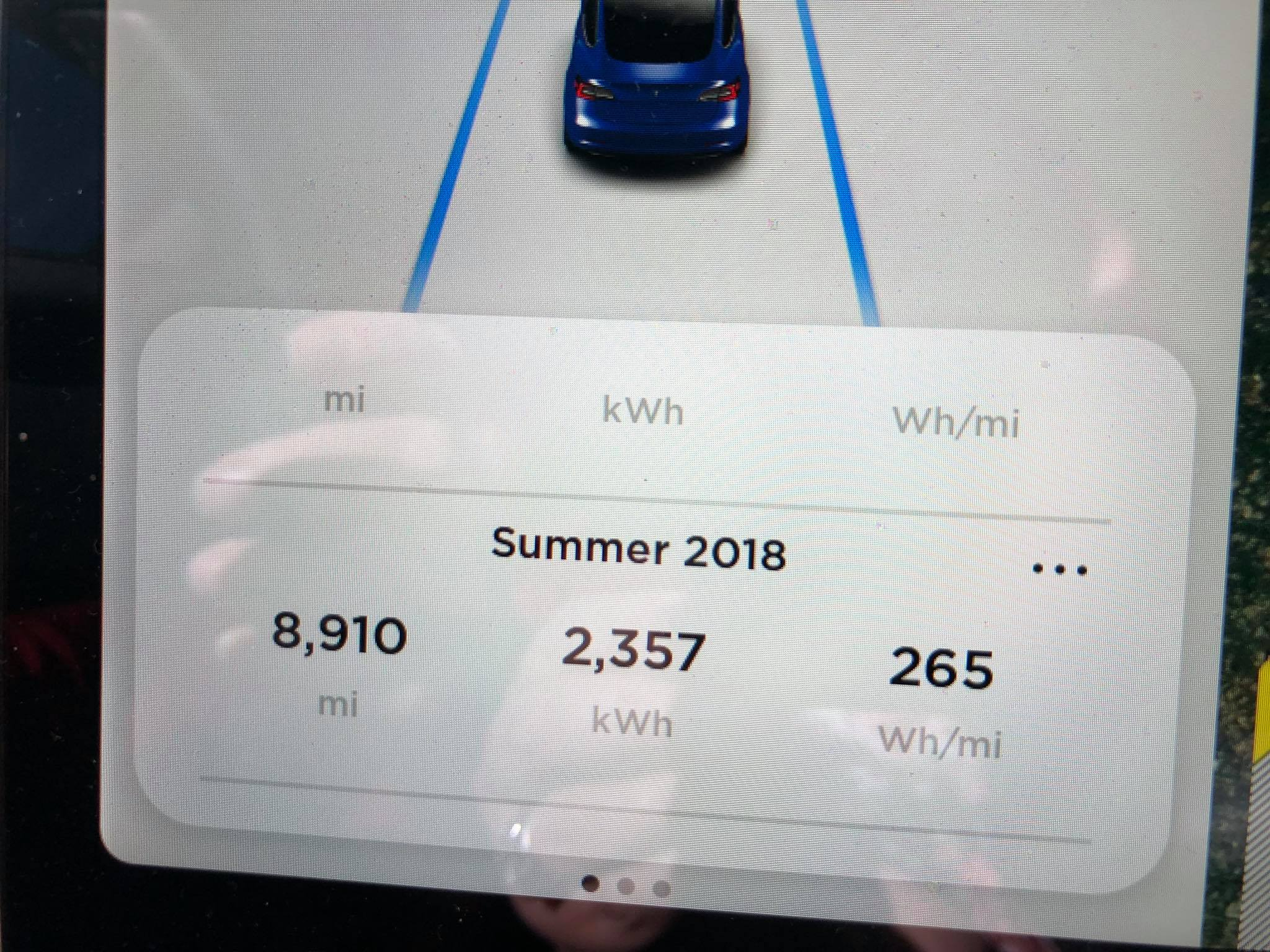 Tesla Model 3 owner and tech evangelist shares Autopilot insights after 9k mile road trip