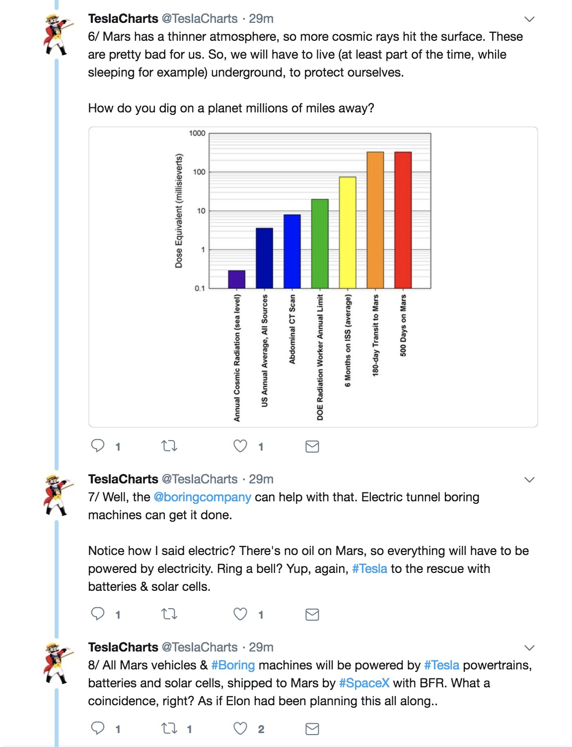 teslacharts-twitter-hack-6-8