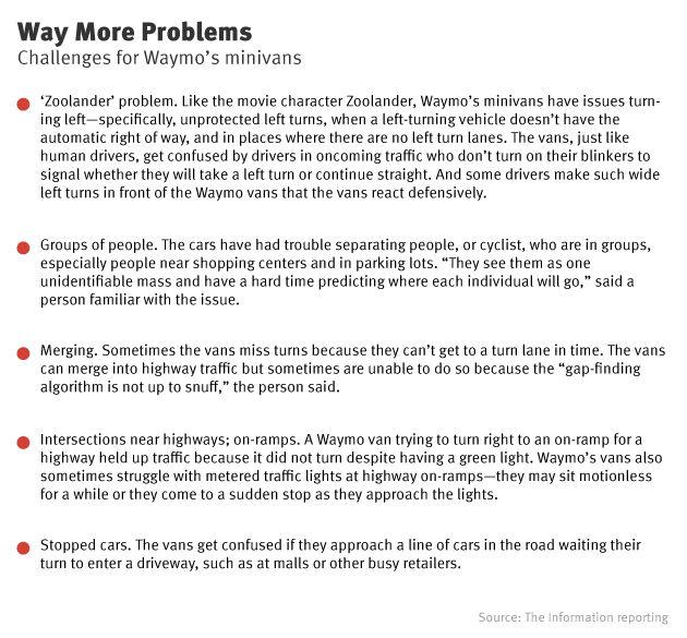 waymo-issues