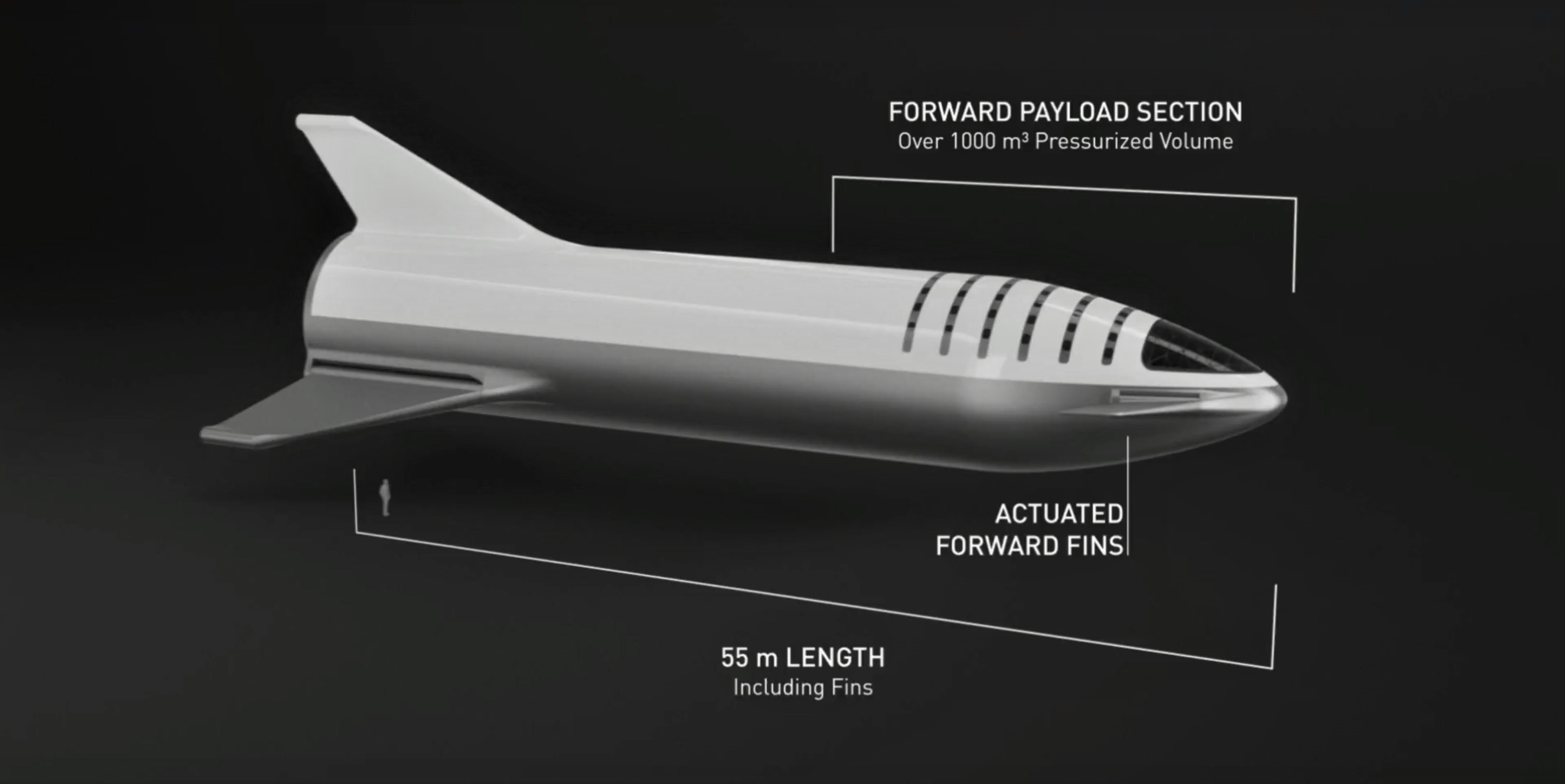 BFR 2018 event slides (SpaceX) 2
