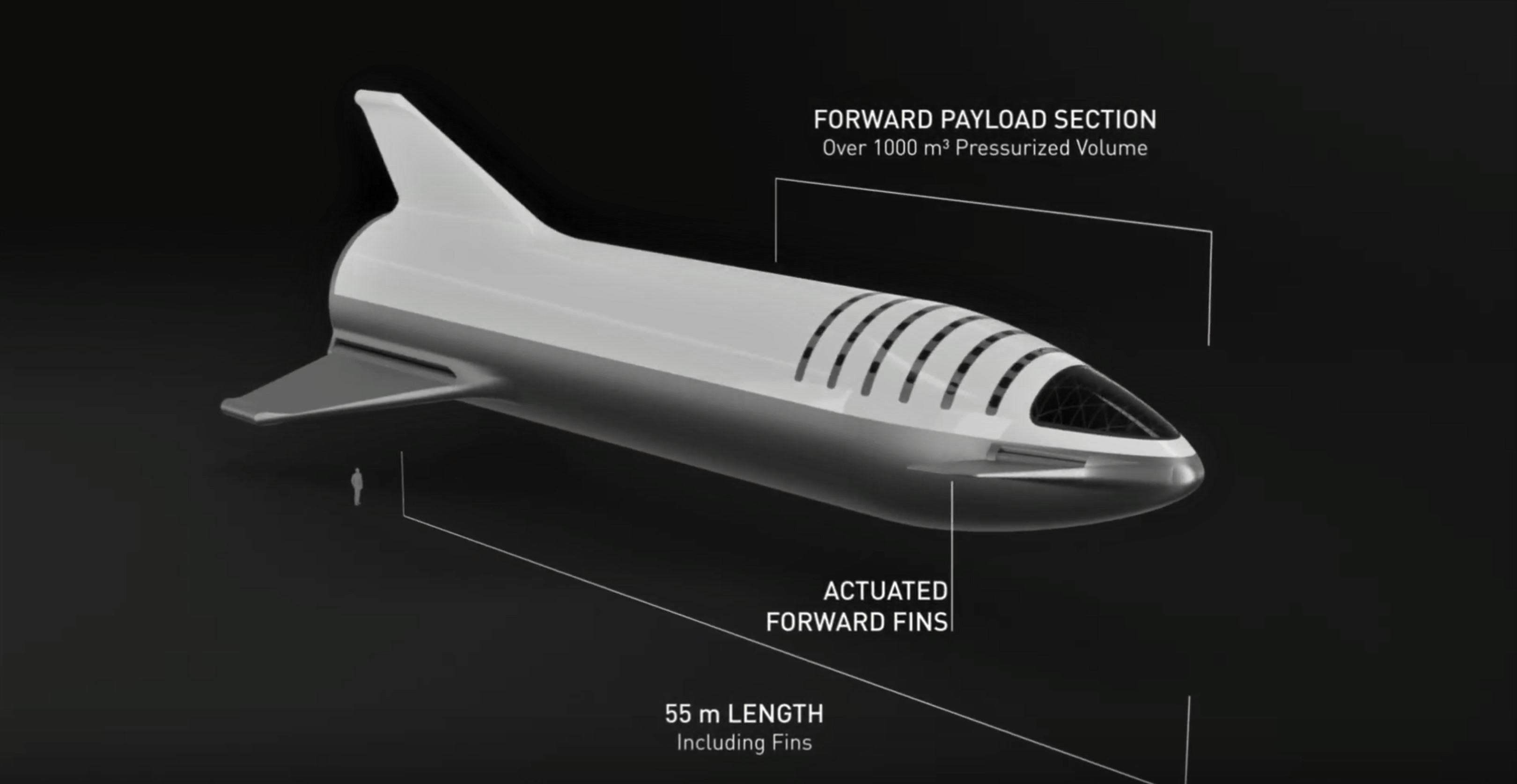 BFR 2018 event slides (SpaceX) 3