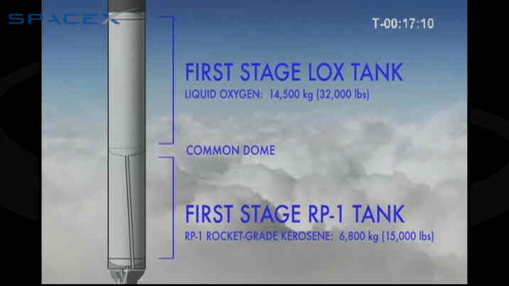 Falcon 1 Flight 4 webcast (SpaceX) 3