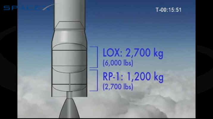 Falcon 1 Flight 4 webcast (SpaceX) 4