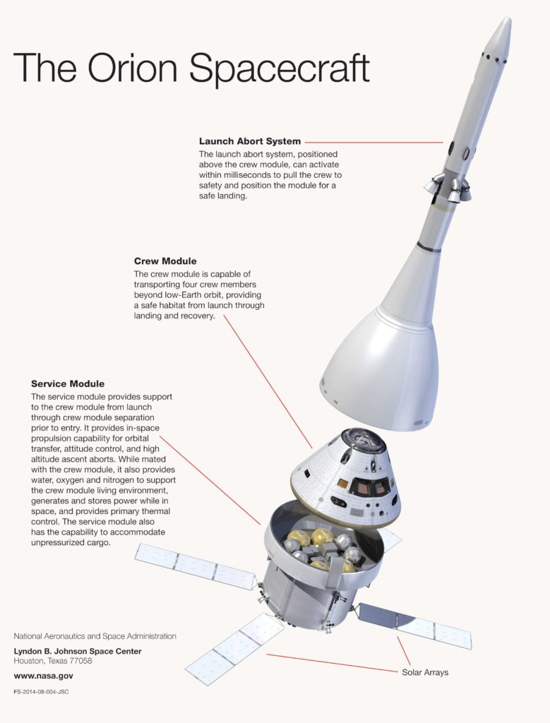The Orion spacecraft and service module. (NASA)