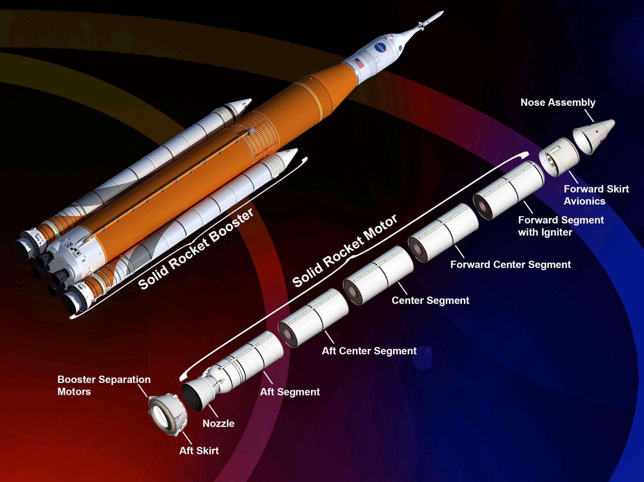 SLS Block 1 SRBs (NASA)