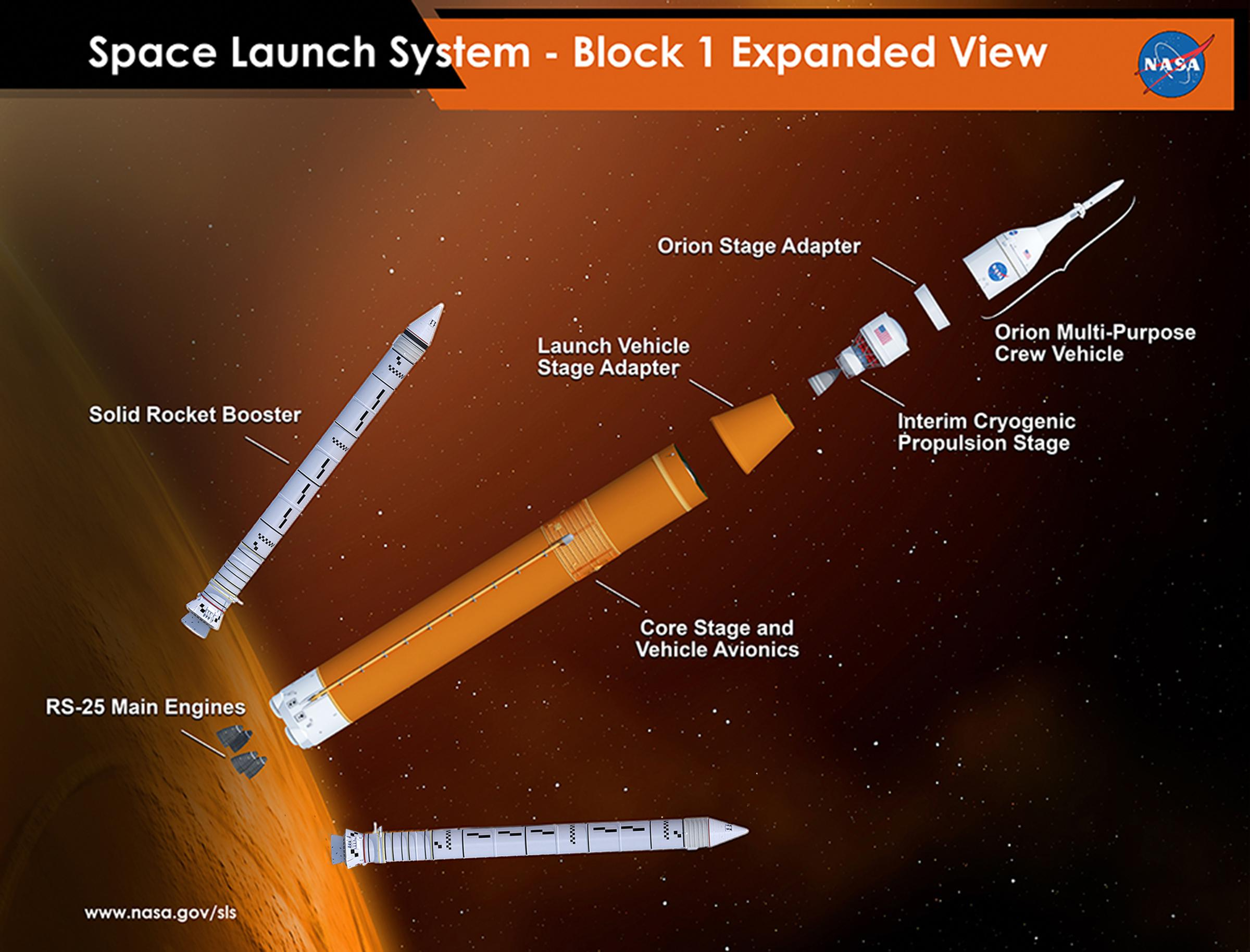 sls_block_1_expanded_view_orion_copy