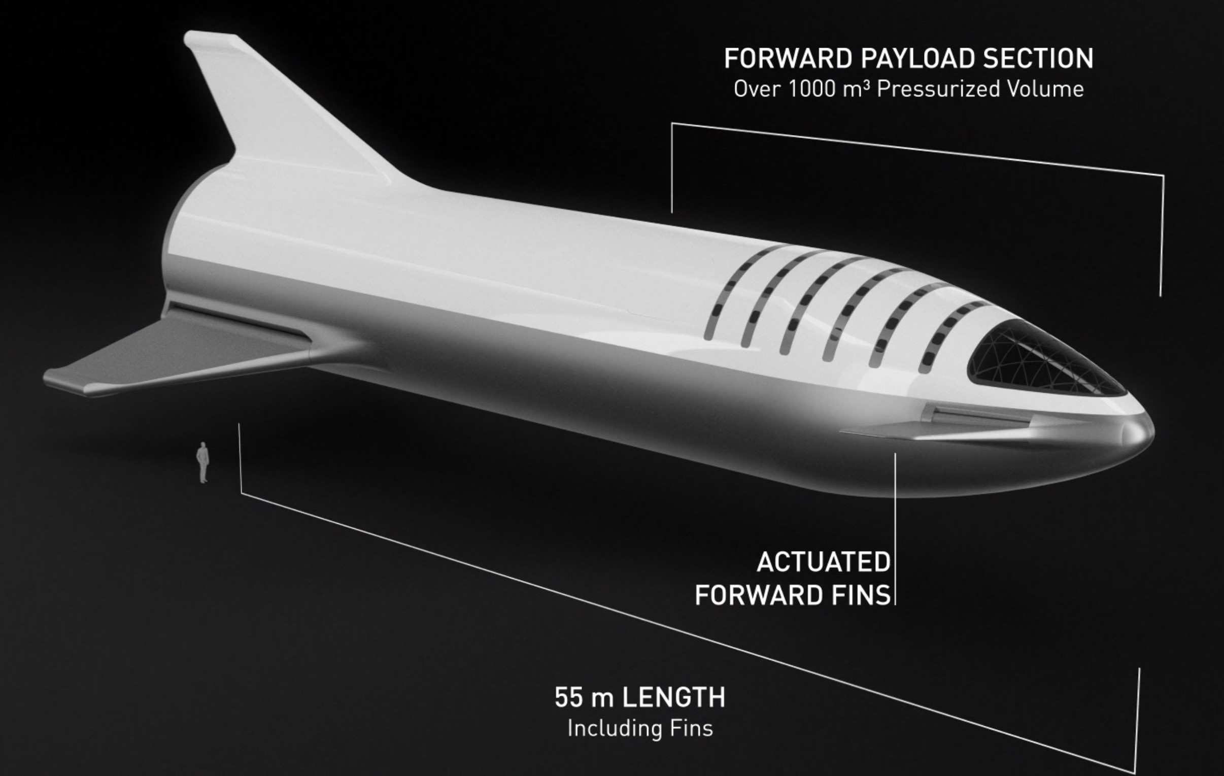 Bfr 2018 Spaceship Overview Spacex 1 Teslarati
