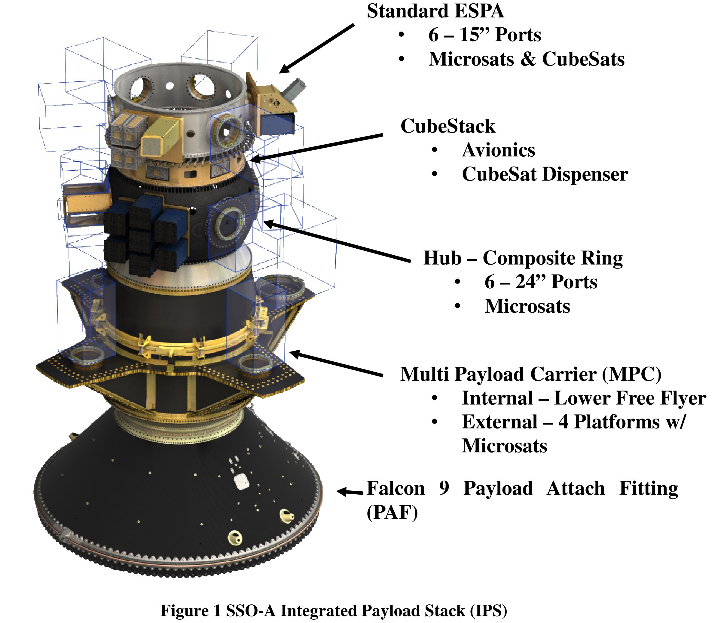 SSO-A stack integrated detail (Spaceflight Industries)