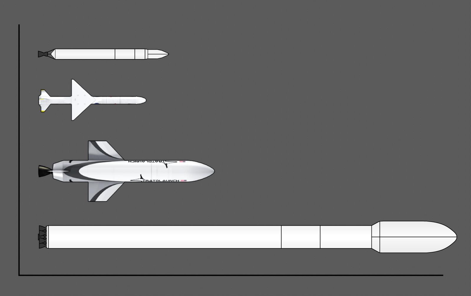 Falcon 1 Pegasus XL MLV Falcon 9 (2)