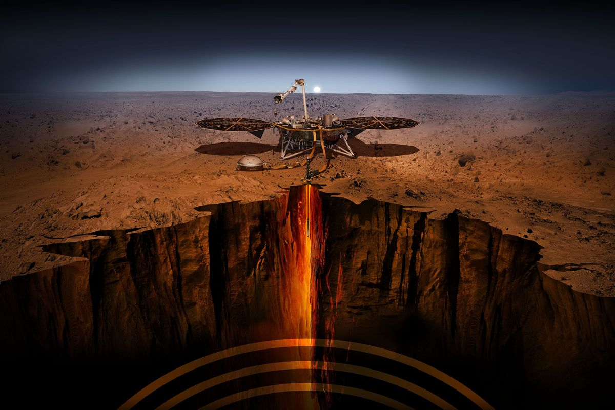 NASA's InSight Lander Successfully Lands on Mars; Survives 7 Minutes of Terror