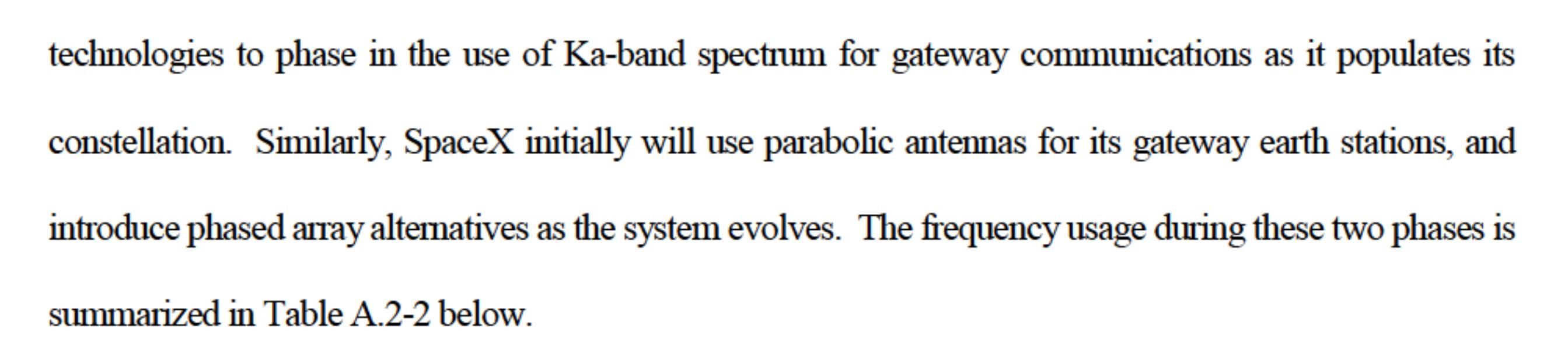 parabolic gateway antennas