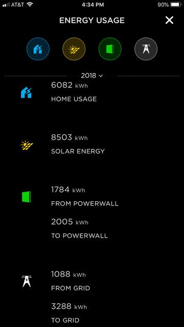 solar-roof-consumption-1