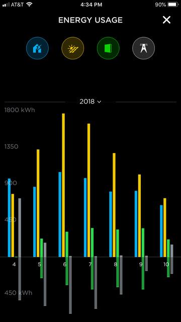 solar-roof-consumption-1a