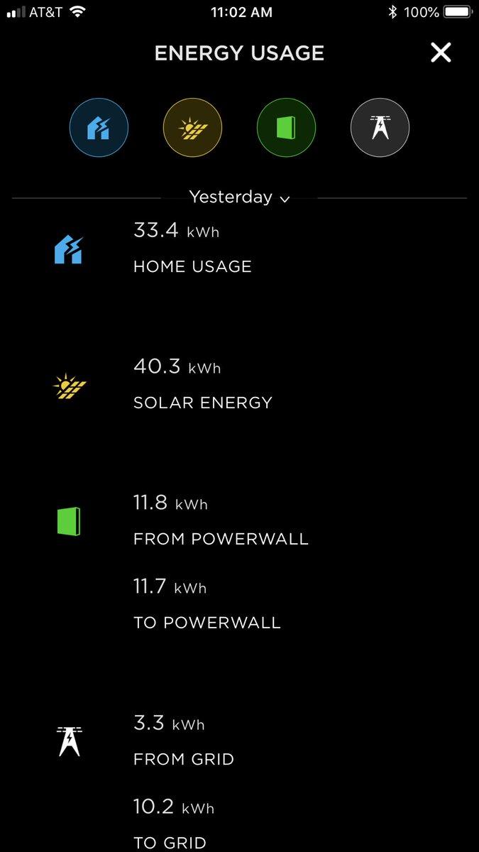 solar-roof-consumption-3a