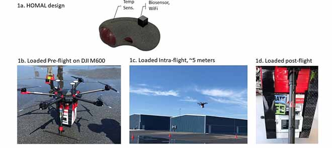 Drone flight graphic.