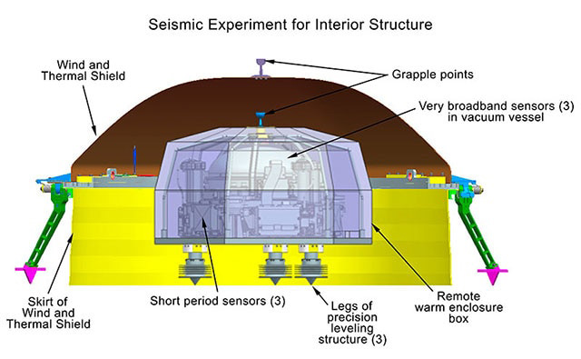 SeismicExperiment_labeled