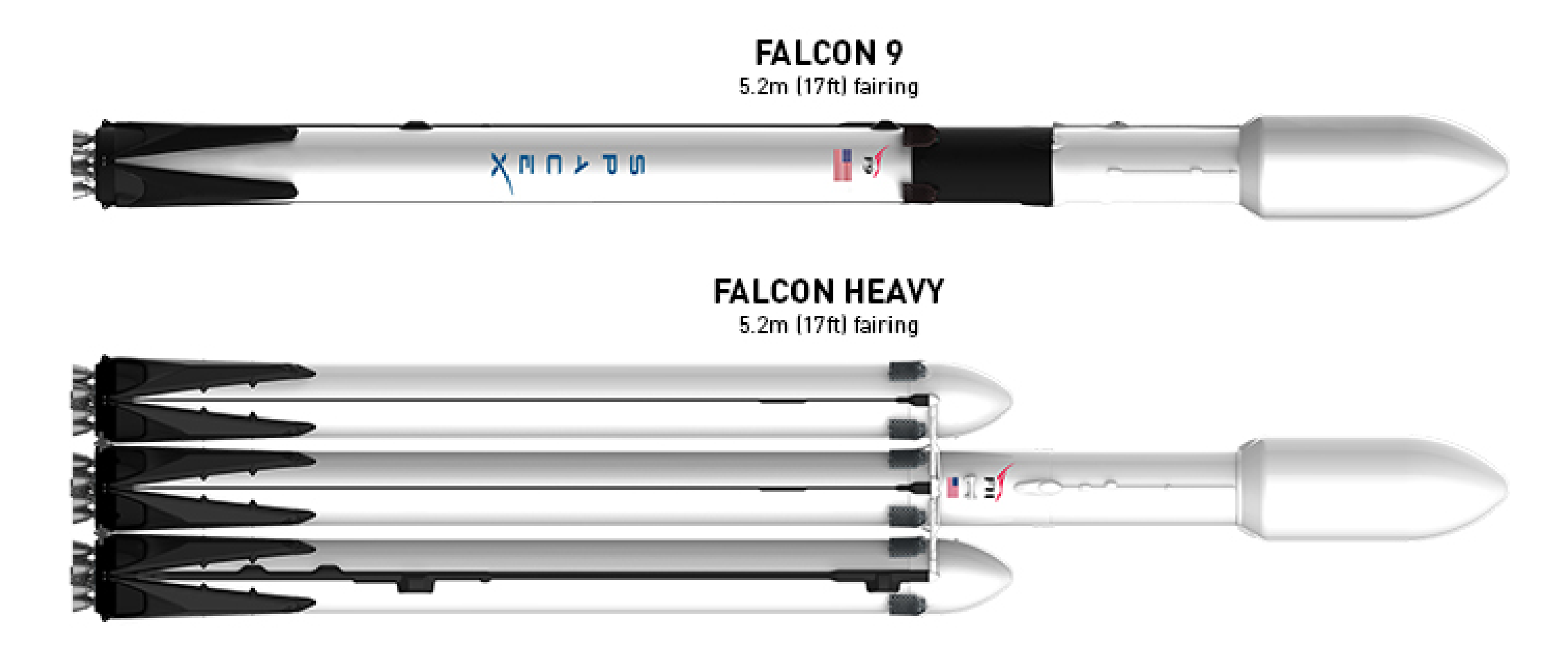 Falcon 9 And Falcon Heavy Block 5 Spacex Teslarati