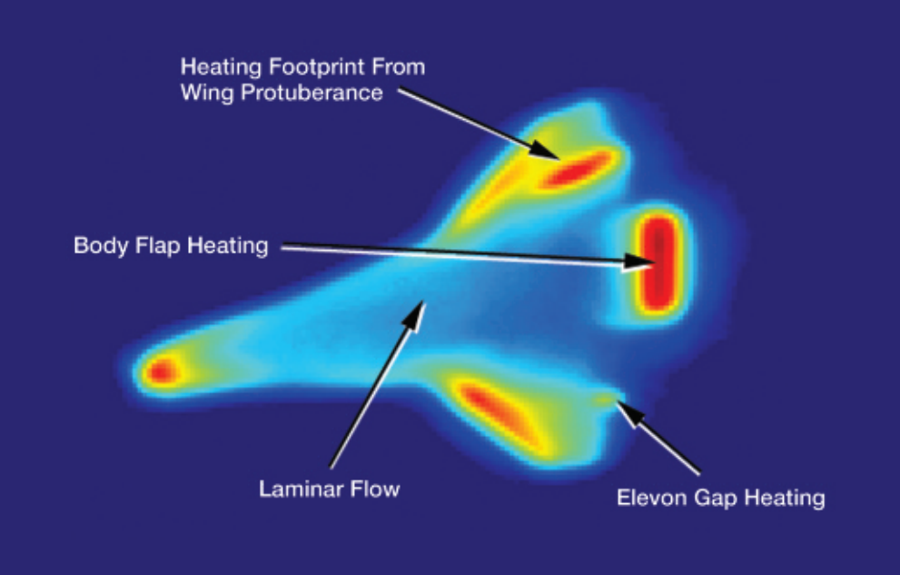 Space Shuttle reentry heating (NASA)