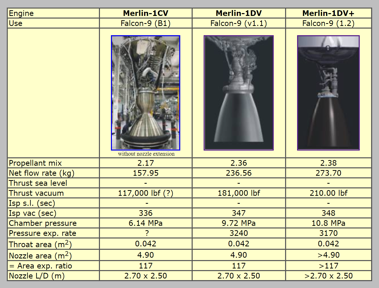 Merlin Vacuum engine history (B14643) 1