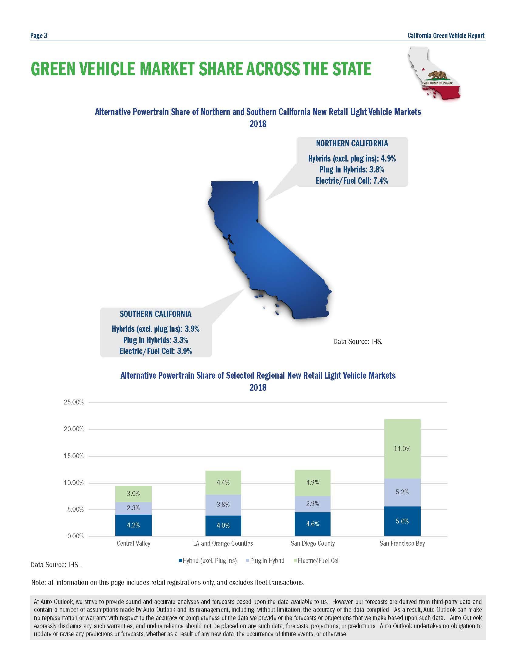 Cal Alt Powertrain Report 1Q 19 Release_Page_3