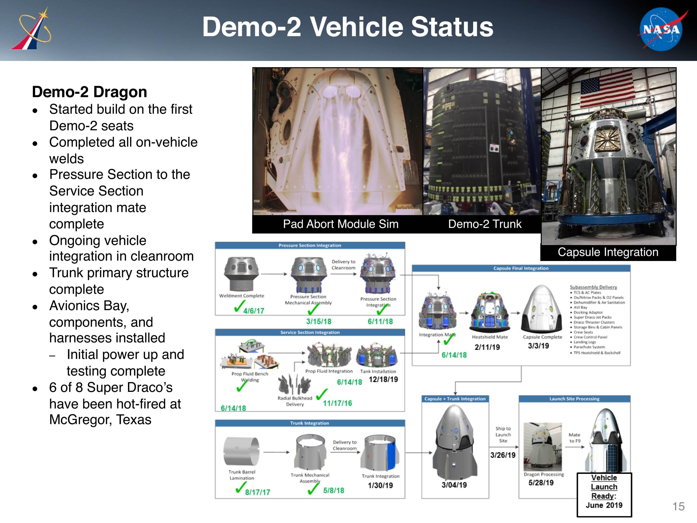 Crew Dragon DM-2 status Dec 2018 NAC meeting (NASA) 1